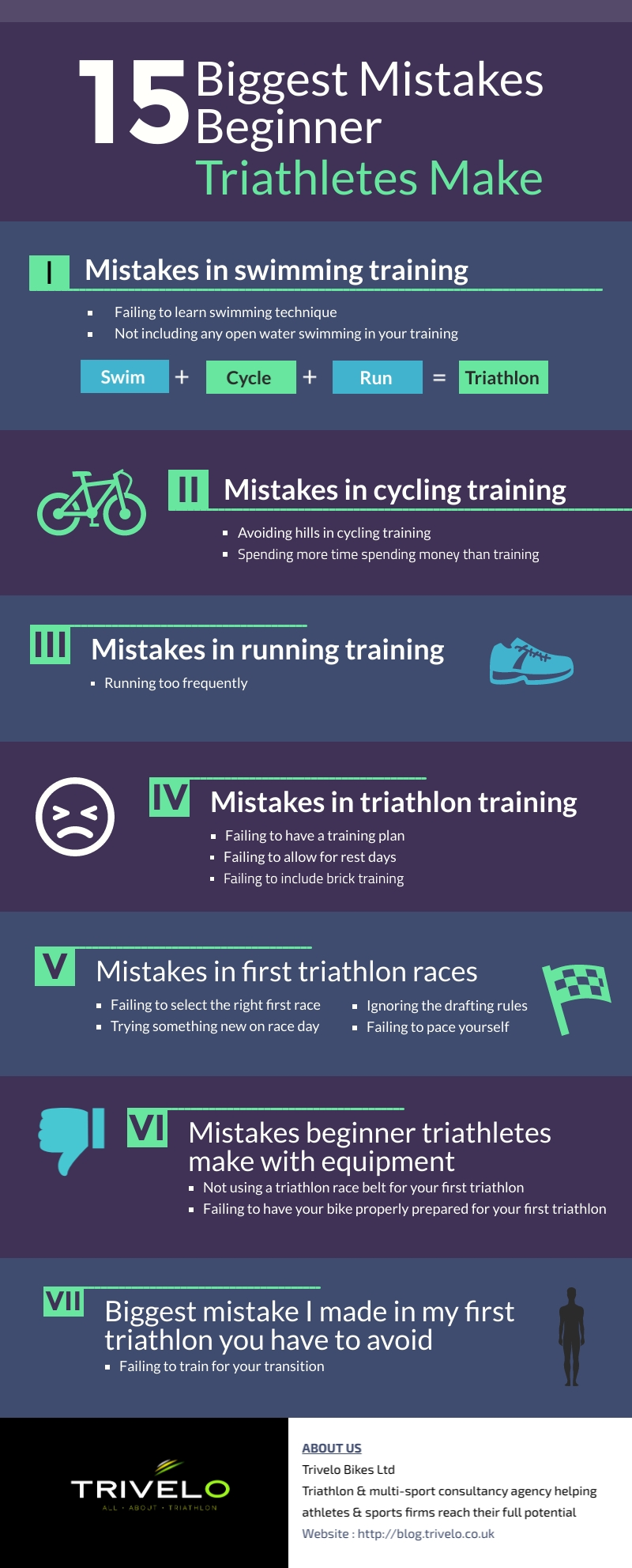 15 biggest mistakes beginner triathletes make infographic