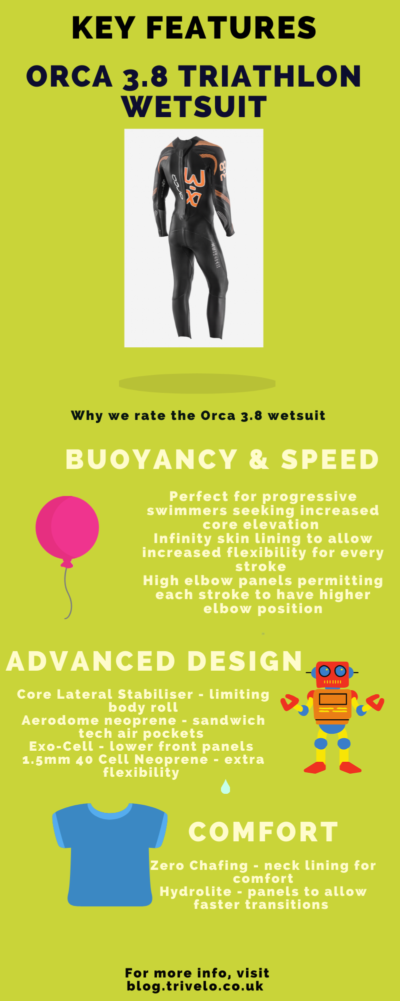 Orca-3.8-triathlon-wetsuit-key-features-infographic